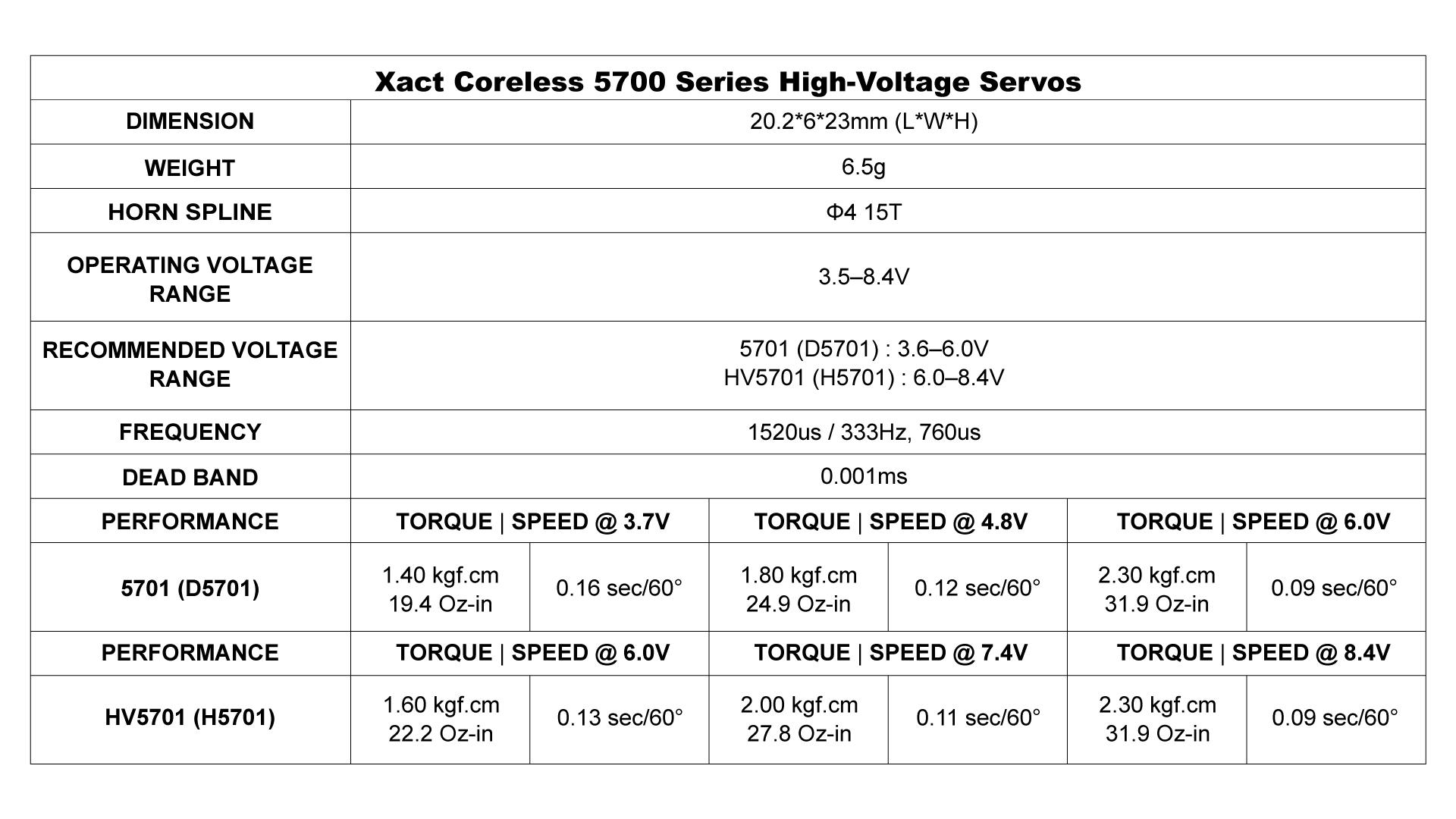 FrSky Xact Series Glider Servos H5701 | D5701